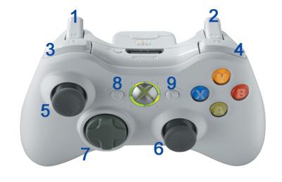 Using an Xbox    360       Controller